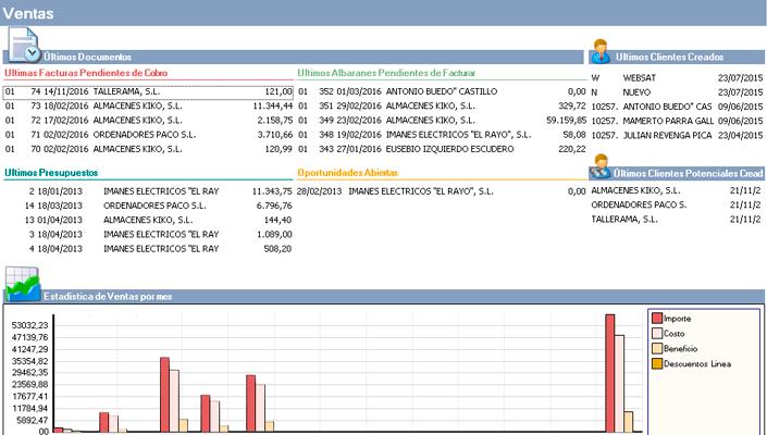 Reduce costos y aumenta la rentabilidad con el software CRM