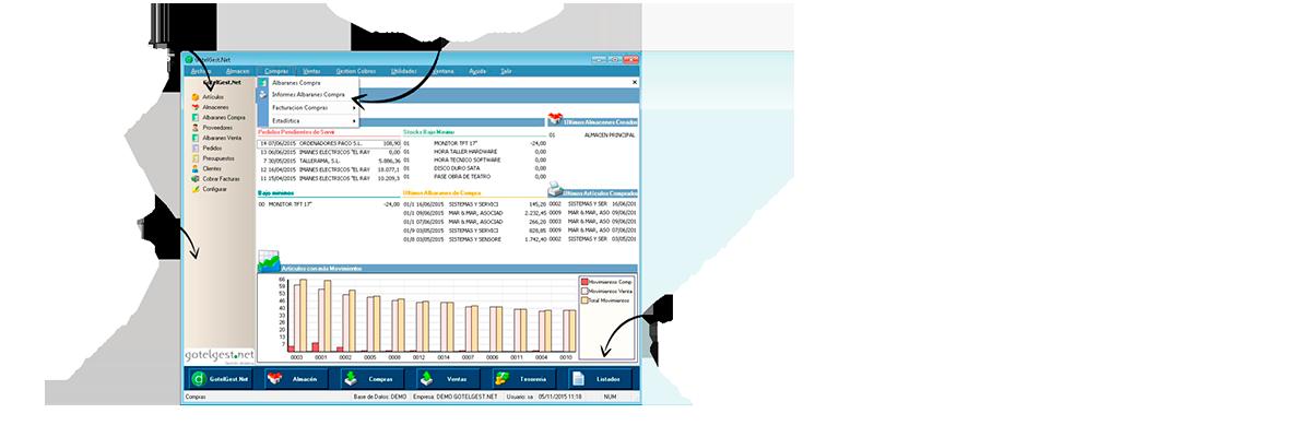 Control total sobre tu negocio con nuestro Software de gestión gratis