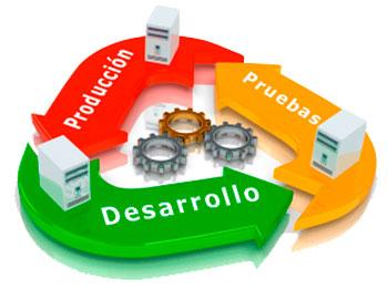 La trazabilidad de sus productos queda garantizada con GotelGest.Net - Software Sector Fabricacion