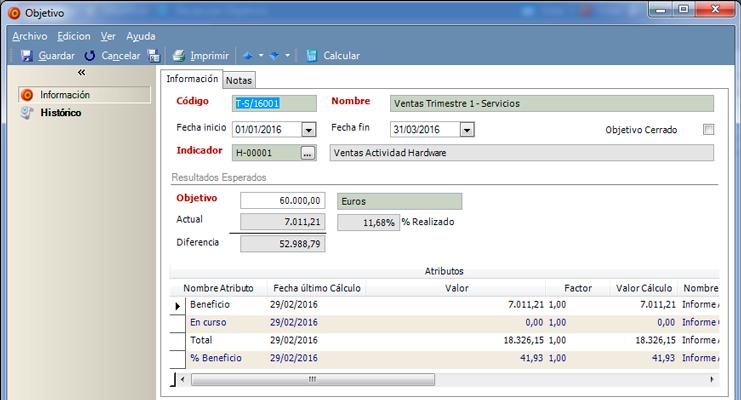 Créate objetivos reales con el software CRM GotelGest.Net