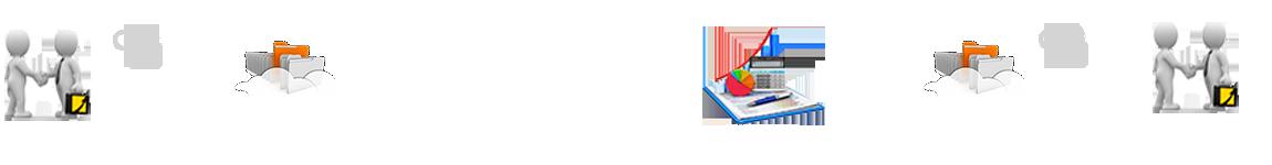 Diagrama de funcionamiento de la asesoría online Fiscal y Contable de GotelGest.Net