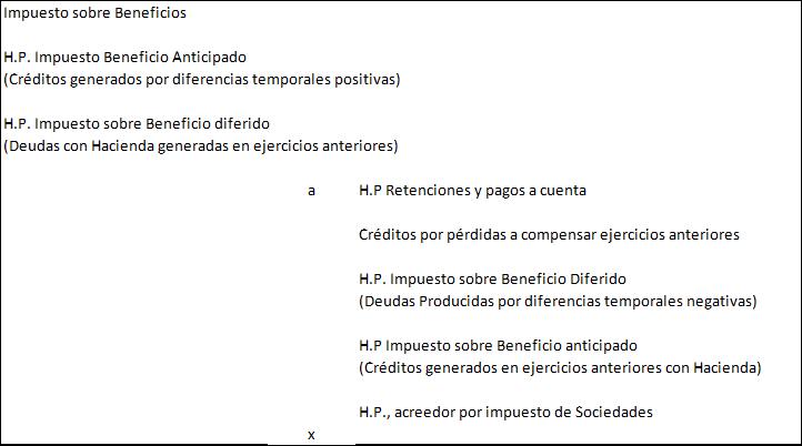 Impuesto de sociedades 3